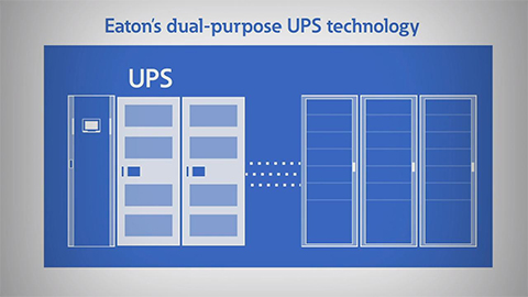 Customer spotlight: Eaton-Microsoft dual purpose UPS
