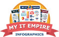My IT Empire