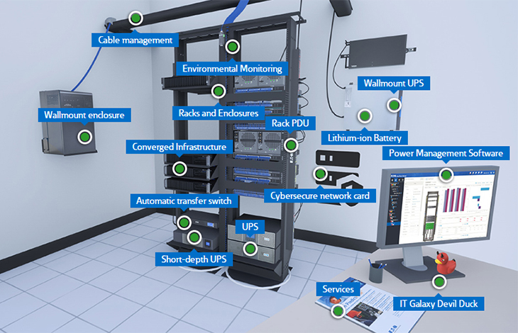 Power Protection For Network Closets And Small Offices
