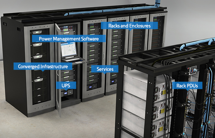Power Protection And Management For Server Rooms